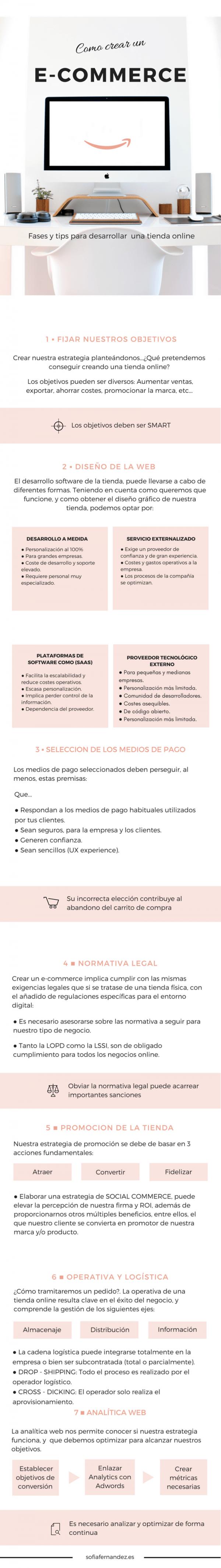 infografía consejos para la creación de un e-commerce